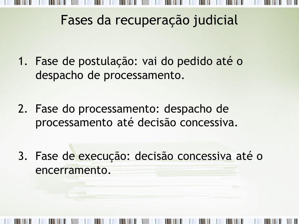 Fases da recuperação judicial 1.Fase de postulação: vai do pedido até o despacho de processamento. 2.Fase do processamento: despacho de processamento