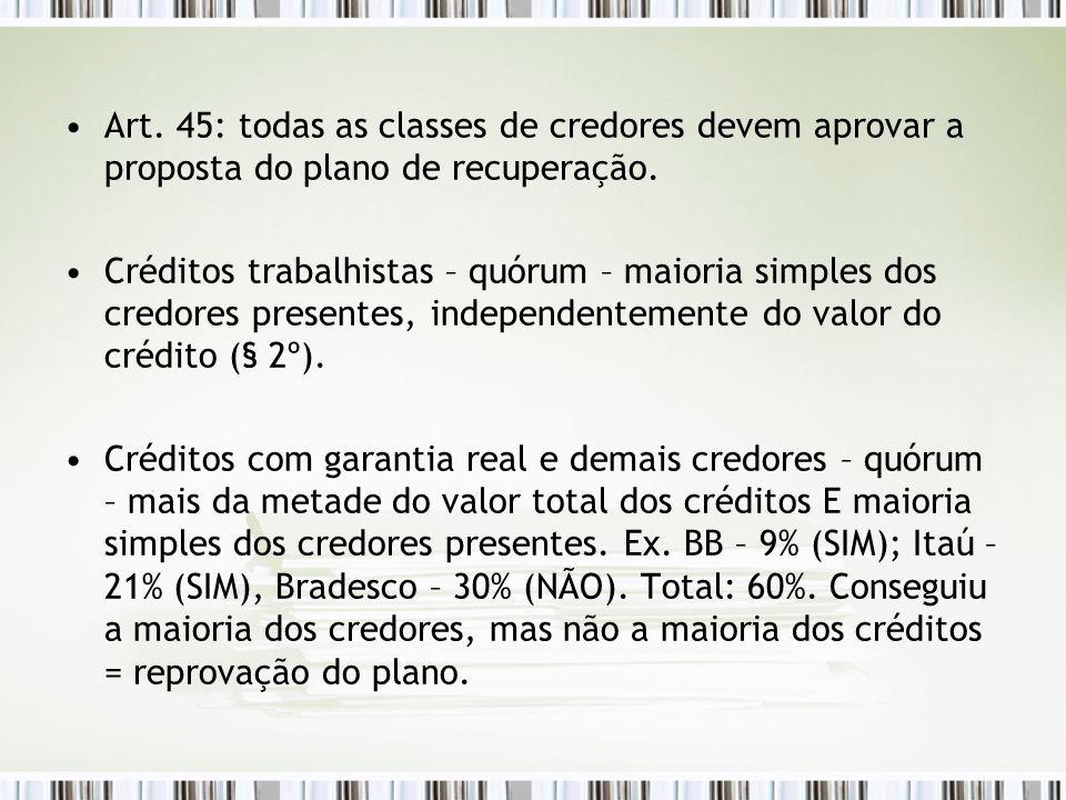 Art. 45: todas as classes de credores devem aprovar a proposta do plano de recuperação. Créditos trabalhistas – quórum – maioria simples dos credores