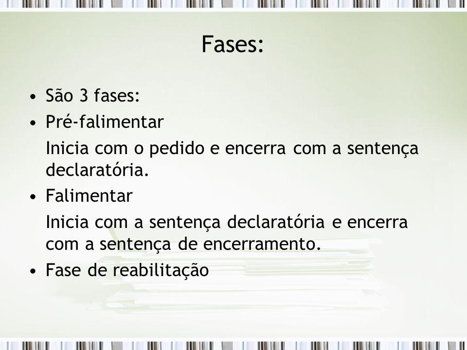 Fases: São 3 fases: Pré-falimentar Inicia com o pedido e encerra com a sentença declaratória. Falimentar Inicia com a sentença declaratória e encerra
