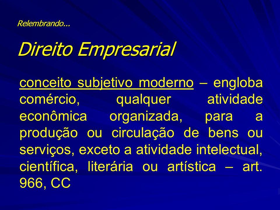 Relembrando... Direito Empresarial conceito subjetivo moderno – engloba comércio, qualquer atividade econômica organizada, para a produção ou circulaç