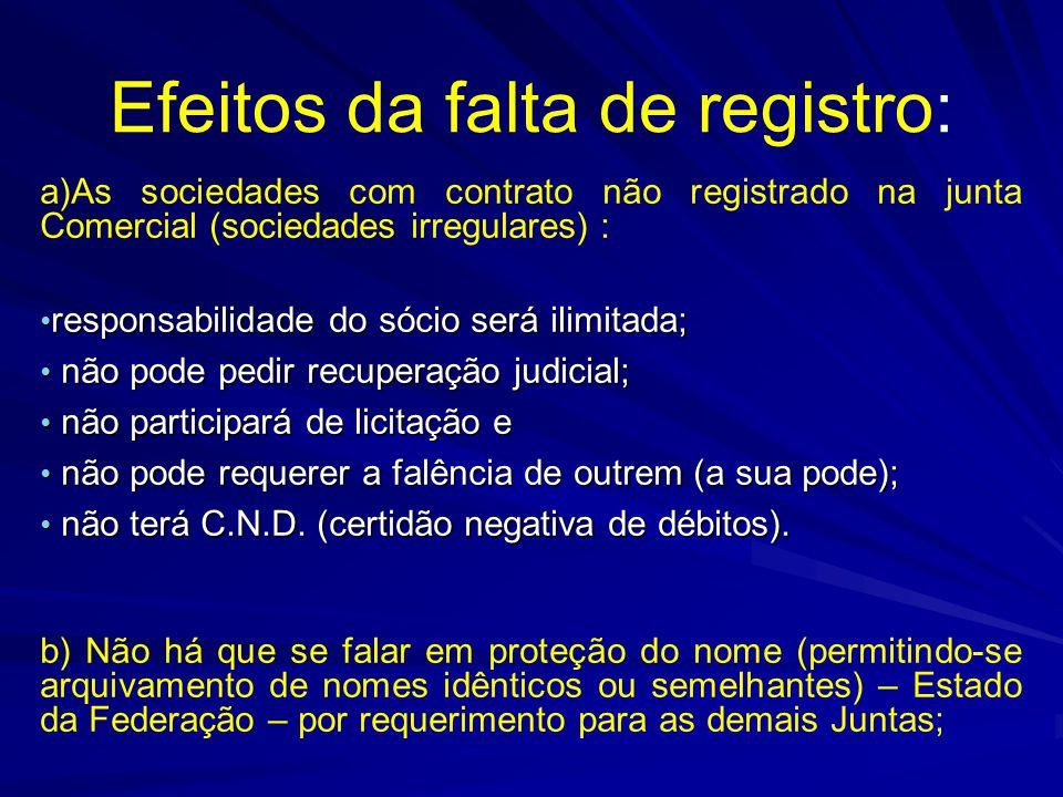 Efeitos da falta de registro: a)As sociedades com contrato não registrado na junta Comercial (sociedades irregulares) : responsabilidade do sócio será