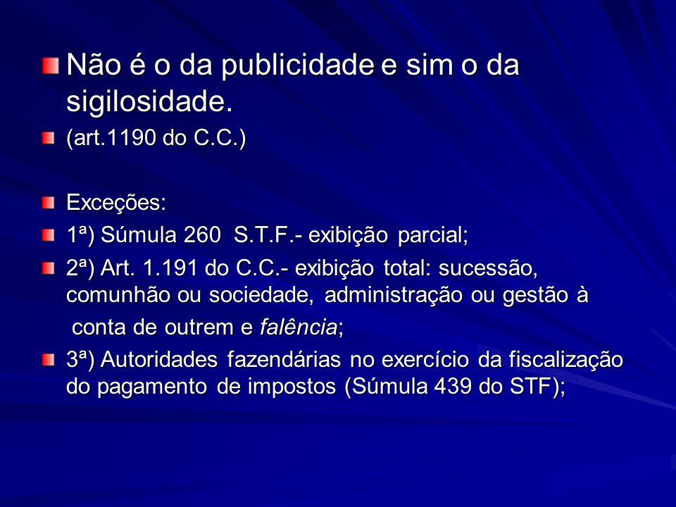 Não é o da publicidade e sim o da sigilosidade. (art.1190 do C.C.) Exceções: 1ª) Súmula 260 S.T.F.- exibição parcial; 2ª) Art. 1.191 do C.C.- exibição