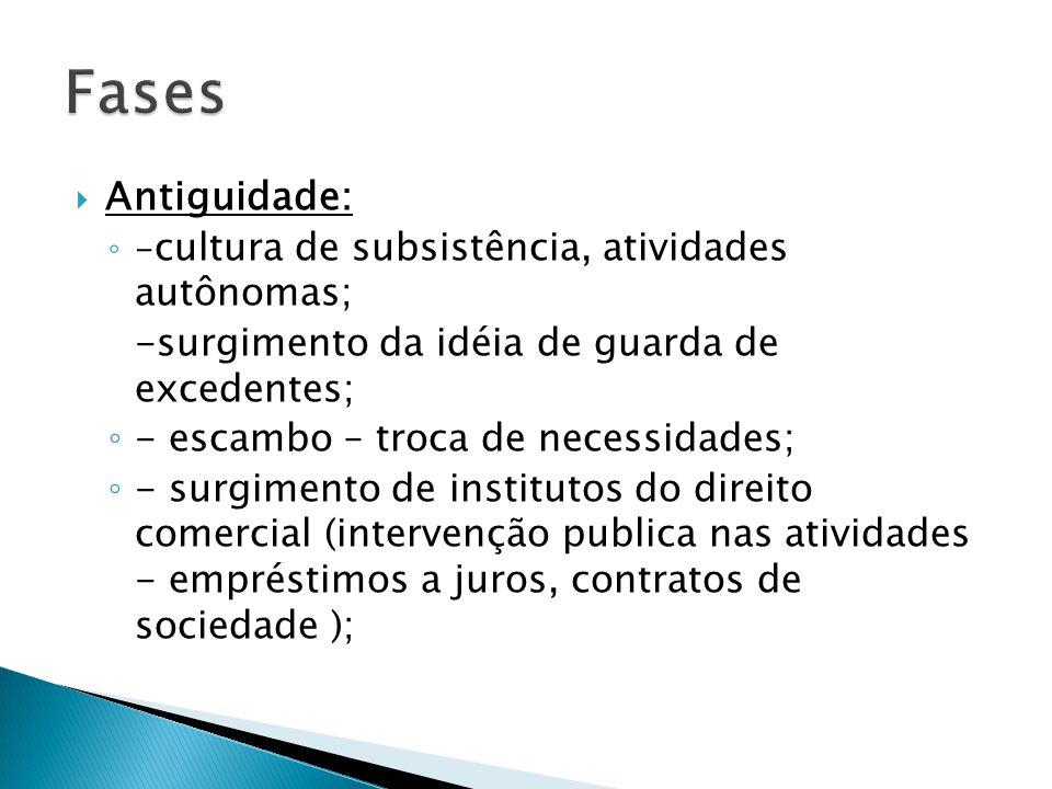  Antiguidade: ◦ - cultura de subsistência, atividades autônomas; -surgimento da idéia de guarda de excedentes; ◦ - escambo – troca de necessidades; ◦