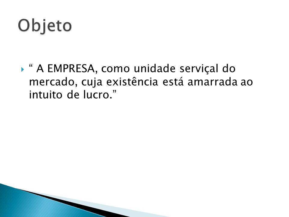  A EMPRESA, como unidade serviçal do mercado, cuja existência está amarrada ao intuito de lucro.
