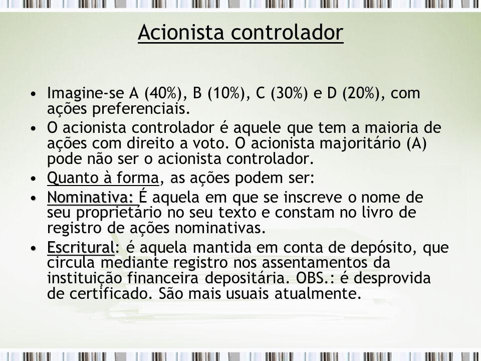 Acionista controlador Imagine-se A (40%), B (10%), C (30%) e D (20%), com ações preferenciais.