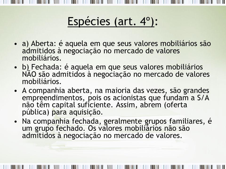Espécies (art.