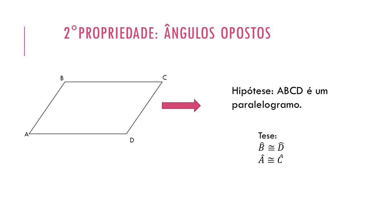 A. 2°PROPRIEDADE: ÂNGULOS OPOSTOS Hipótese: ABCD é um paralelogramo. A B C D