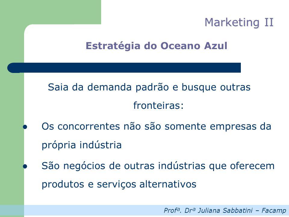 Profª. Drª Juliana Sabbatini – Facamp Marketing II Estratégia do Oceano Azul Saia da demanda padrão e busque outras fronteiras: Os concorrentes não sã