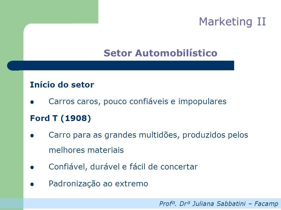 Profª. Drª Juliana Sabbatini – Facamp Marketing II Setor Automobilístico Início do setor Carros caros, pouco confiáveis e impopulares Ford T (1908) Ca