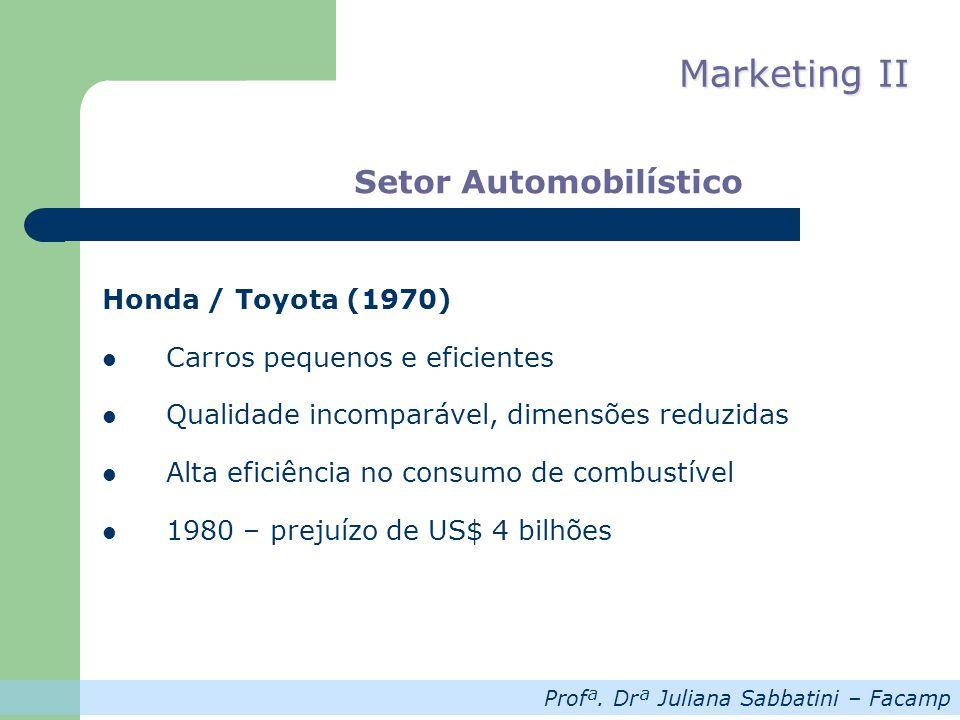 Profª. Drª Juliana Sabbatini – Facamp Marketing II Setor Automobilístico Honda / Toyota (1970) Carros pequenos e eficientes Qualidade incomparável, di