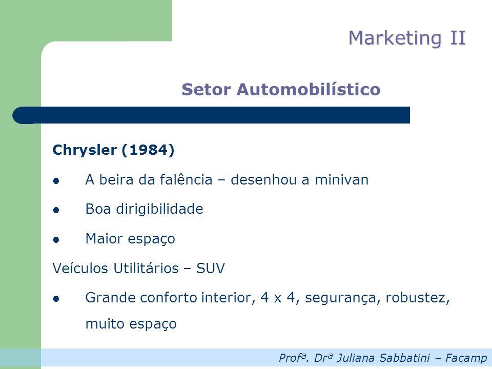 Profª. Drª Juliana Sabbatini – Facamp Marketing II Setor Automobilístico Chrysler (1984) A beira da falência – desenhou a minivan Boa dirigibilidade M