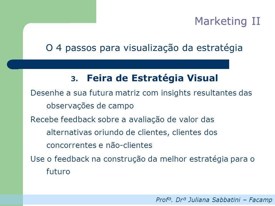 Profª. Drª Juliana Sabbatini – Facamp Marketing II O 4 passos para visualização da estratégia 3. Feira de Estratégia Visual Desenhe a sua futura matri