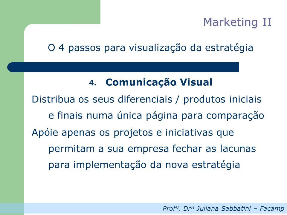 Profª. Drª Juliana Sabbatini – Facamp Marketing II O 4 passos para visualização da estratégia 4. Comunicação Visual Distribua os seus diferenciais / p