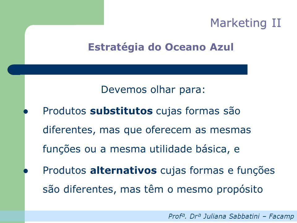 Profª. Drª Juliana Sabbatini – Facamp Marketing II Estratégia do Oceano Azul Devemos olhar para: Produtos substitutos cujas formas são diferentes, mas