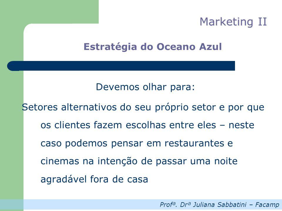 Profª. Drª Juliana Sabbatini – Facamp Marketing II Estratégia do Oceano Azul Devemos olhar para: Setores alternativos do seu próprio setor e por que o