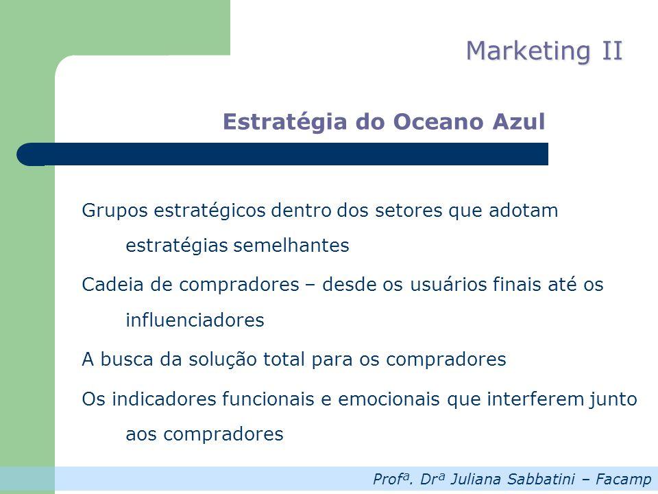 Profª. Drª Juliana Sabbatini – Facamp Marketing II Estratégia do Oceano Azul Grupos estratégicos dentro dos setores que adotam estratégias semelhantes