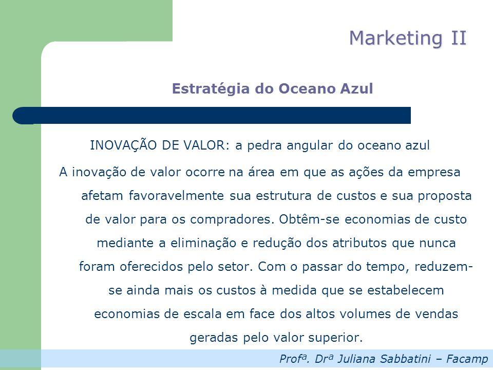 Profª. Drª Juliana Sabbatini – Facamp Marketing II Estratégia do Oceano Azul INOVAÇÃO DE VALOR: a pedra angular do oceano azul A inovação de valor oco