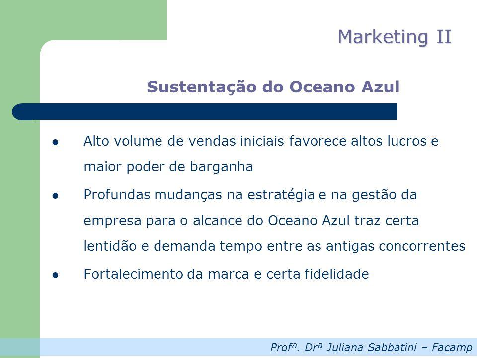 Profª. Drª Juliana Sabbatini – Facamp Marketing II Sustentação do Oceano Azul Alto volume de vendas iniciais favorece altos lucros e maior poder de ba