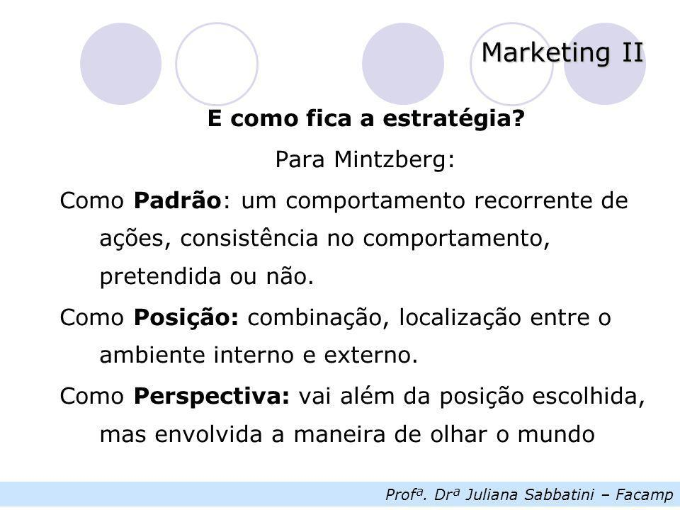 Profª.Drª Juliana Sabbatini – Facamp Marketing II E como fica a estratégia.