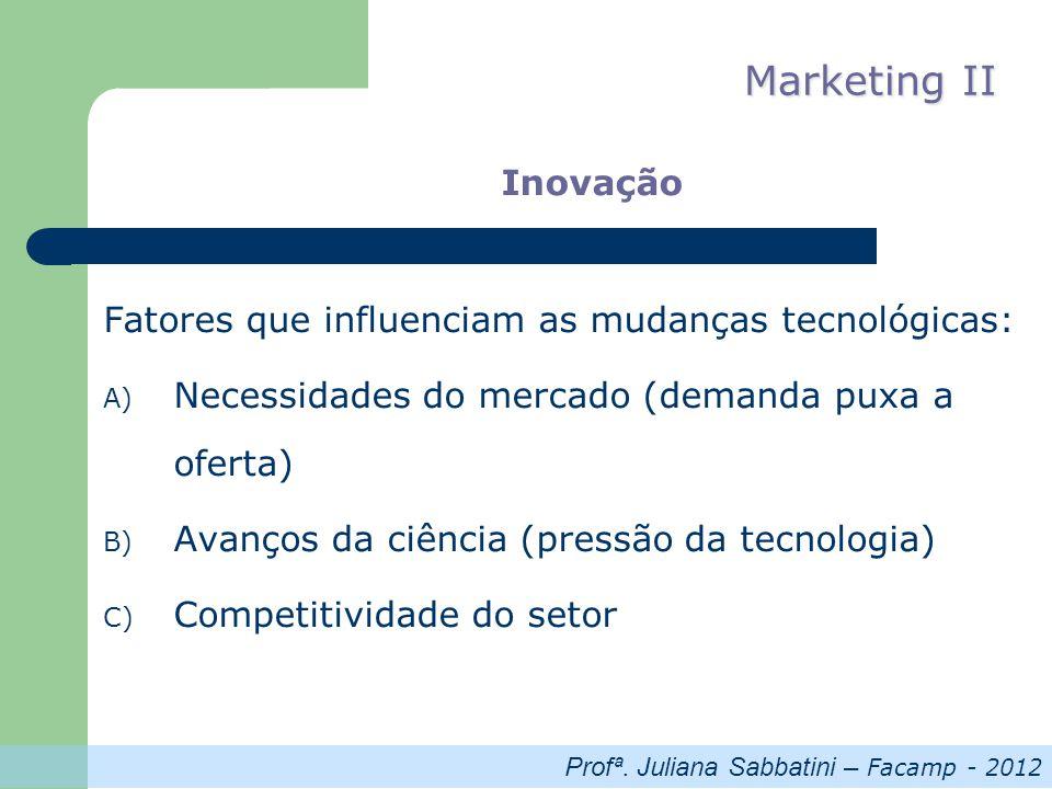 Profª. Juliana Sabbatini – Facamp - 2012 Marketing II Inovação Fatores que influenciam as mudanças tecnológicas: A) Necessidades do mercado (demanda p