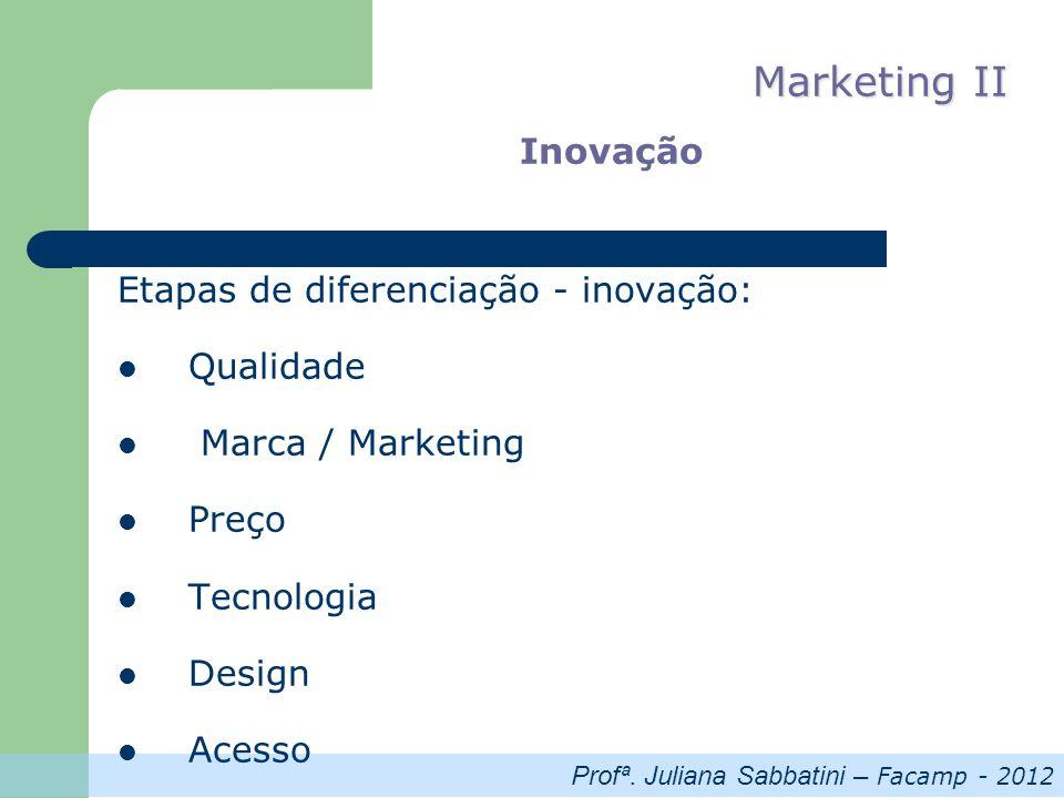 Profª. Juliana Sabbatini – Facamp - 2012 Marketing II Inovação Etapas de diferenciação - inovação: Qualidade Marca / Marketing Preço Tecnologia Design