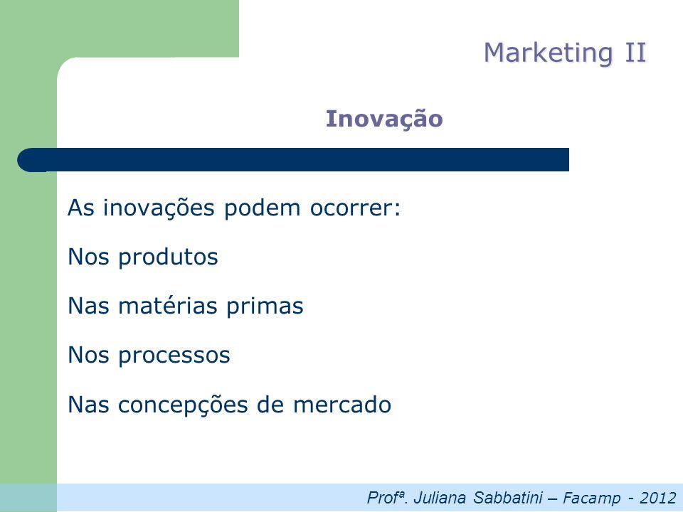Profª. Juliana Sabbatini – Facamp - 2012 Marketing II Inovação As inovações podem ocorrer: Nos produtos Nas matérias primas Nos processos Nas concepçõ