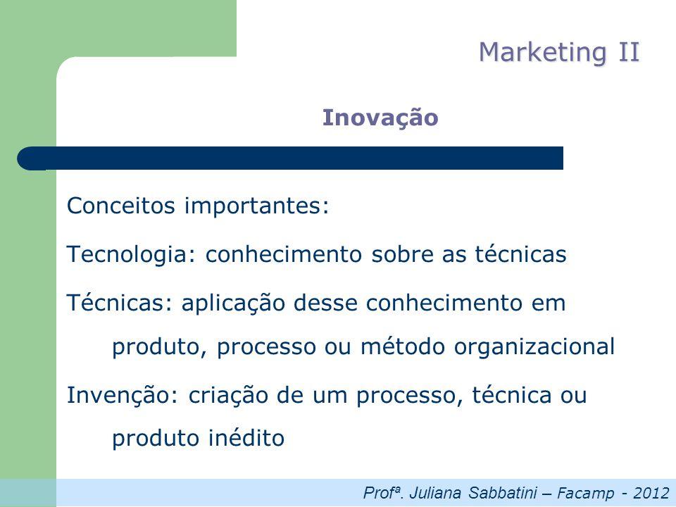 Profª. Juliana Sabbatini – Facamp - 2012 Marketing II Inovação Conceitos importantes: Tecnologia: conhecimento sobre as técnicas Técnicas: aplicação d