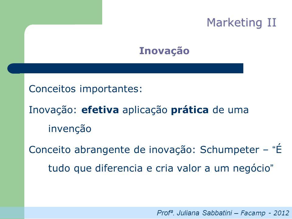 Profª. Juliana Sabbatini – Facamp - 2012 Marketing II Inovação Conceitos importantes: Inovação: efetiva aplicação prática de uma invenção Conceito abr