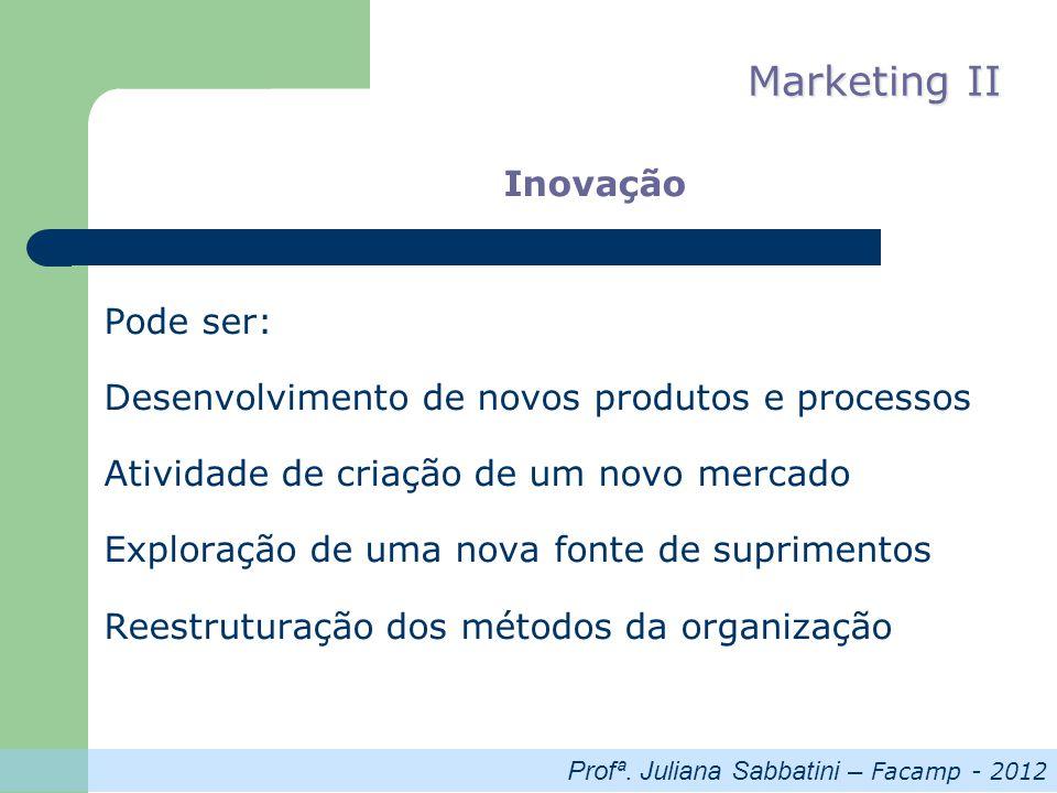 Profª. Juliana Sabbatini – Facamp - 2012 Marketing II Inovação Pode ser: Desenvolvimento de novos produtos e processos Atividade de criação de um novo