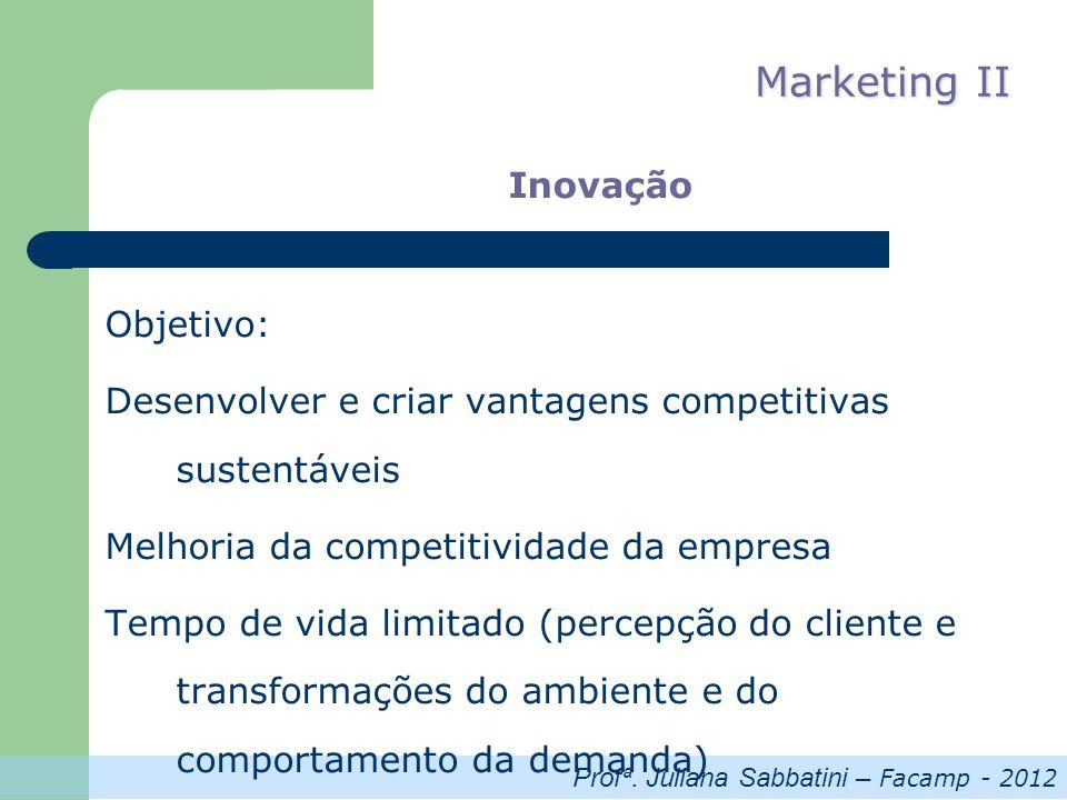 Profª. Juliana Sabbatini – Facamp - 2012 Marketing II Inovação Objetivo: Desenvolver e criar vantagens competitivas sustentáveis Melhoria da competiti