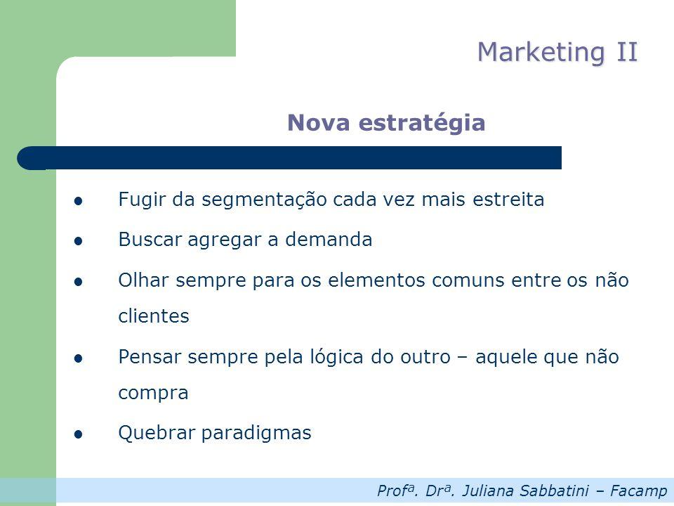 Profª. Drª. Juliana Sabbatini – Facamp Marketing II Nova estratégia Fugir da segmentação cada vez mais estreita Buscar agregar a demanda Olhar sempre