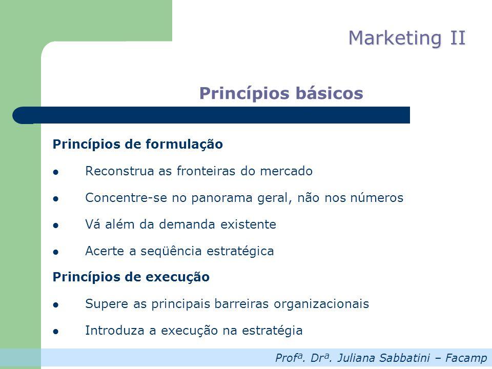 Profª. Drª. Juliana Sabbatini – Facamp Marketing II Princípios básicos Princípios de formulação Reconstrua as fronteiras do mercado Concentre-se no pa