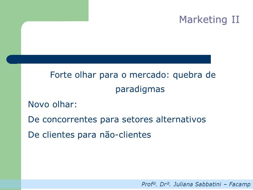 Profª. Drª. Juliana Sabbatini – Facamp Marketing II Forte olhar para o mercado: quebra de paradigmas Novo olhar: De concorrentes para setores alternat