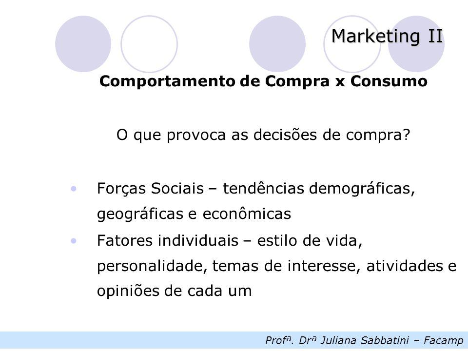 Profª. Drª Juliana Sabbatini – Facamp Marketing II Comportamento de Compra x Consumo O que provoca as decisões de compra? Forças Sociais – tendências