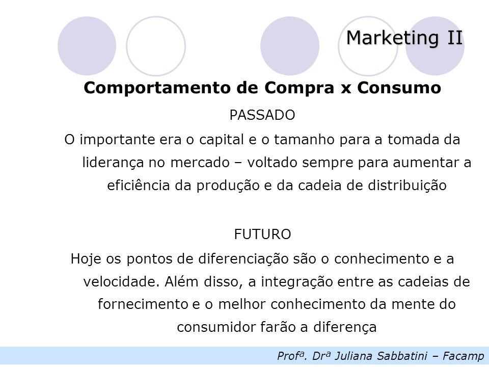 Profª. Drª Juliana Sabbatini – Facamp Marketing II Comportamento de Compra x Consumo PASSADO O importante era o capital e o tamanho para a tomada da l
