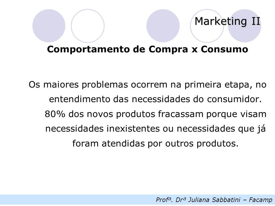 Profª. Drª Juliana Sabbatini – Facamp Marketing II Comportamento de Compra x Consumo Os maiores problemas ocorrem na primeira etapa, no entendimento d
