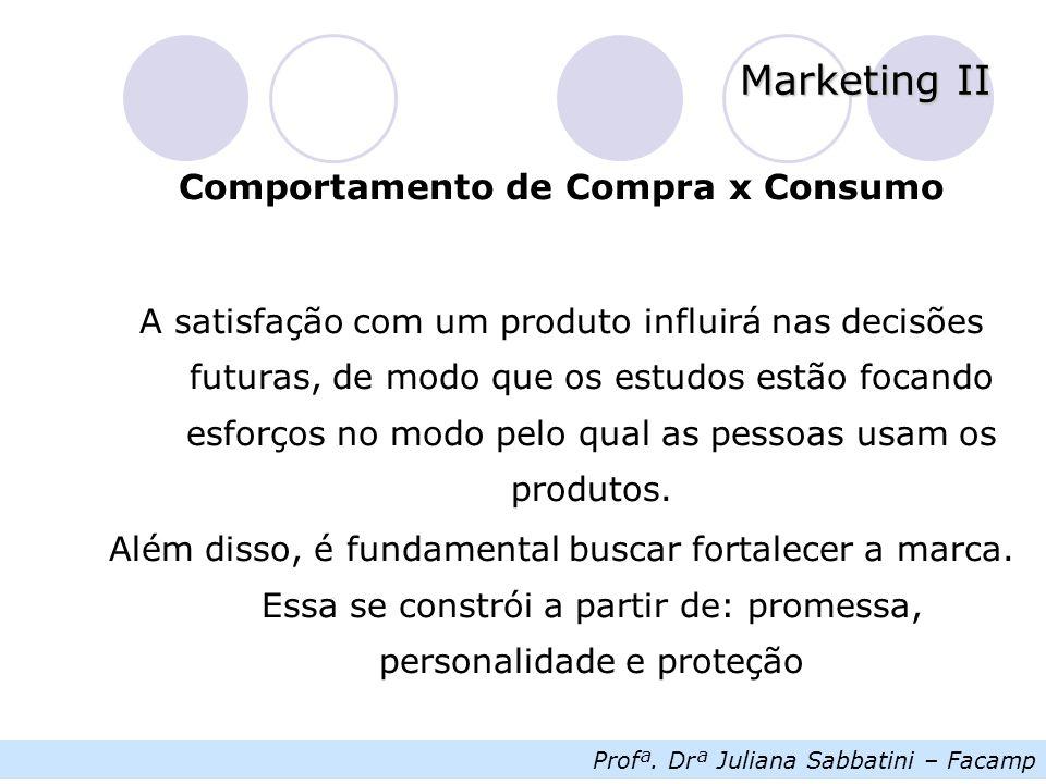 Profª. Drª Juliana Sabbatini – Facamp Marketing II Comportamento de Compra x Consumo A satisfação com um produto influirá nas decisões futuras, de mod