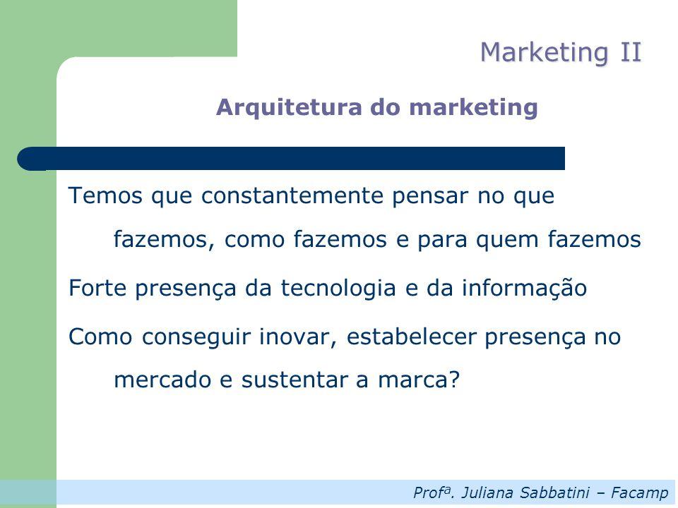Profª. Juliana Sabbatini – Facamp Marketing II Arquitetura do marketing Temos que constantemente pensar no que fazemos, como fazemos e para quem fazem