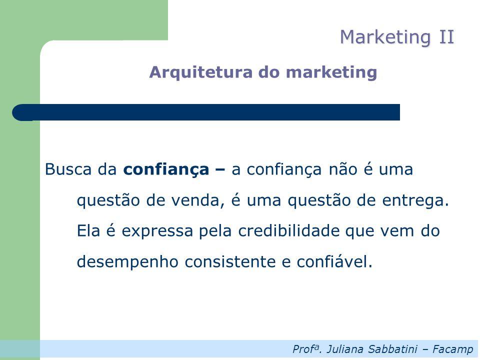 Profª. Juliana Sabbatini – Facamp Marketing II Arquitetura do marketing Busca da confiança – a confiança não é uma questão de venda, é uma questão de