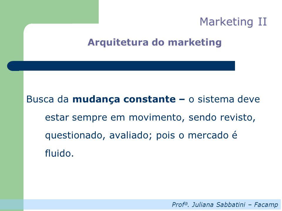 Profª. Juliana Sabbatini – Facamp Marketing II Arquitetura do marketing Busca da mudança constante – o sistema deve estar sempre em movimento, sendo r