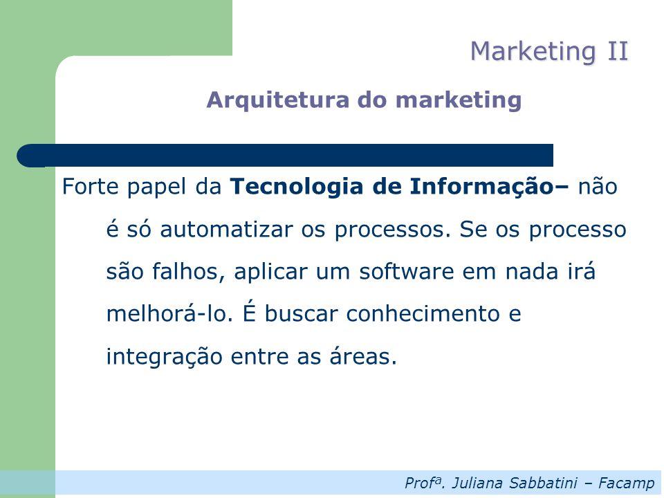 Profª. Juliana Sabbatini – Facamp Marketing II Arquitetura do marketing Forte papel da Tecnologia de Informação– não é só automatizar os processos. Se