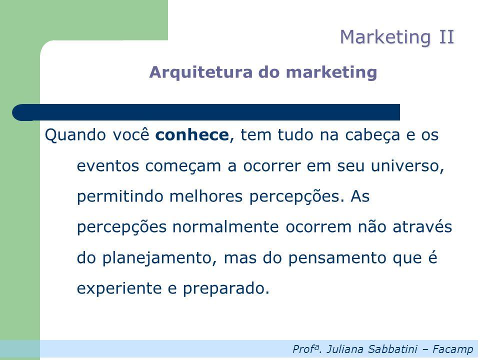 Profª. Juliana Sabbatini – Facamp Marketing II Arquitetura do marketing Quando você conhece, tem tudo na cabeça e os eventos começam a ocorrer em seu