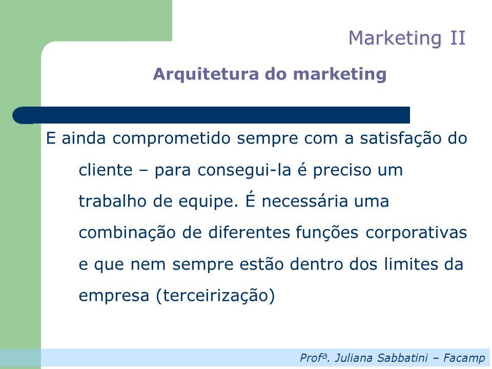 Profª. Juliana Sabbatini – Facamp Marketing II Arquitetura do marketing E ainda comprometido sempre com a satisfação do cliente – para consegui-la é p