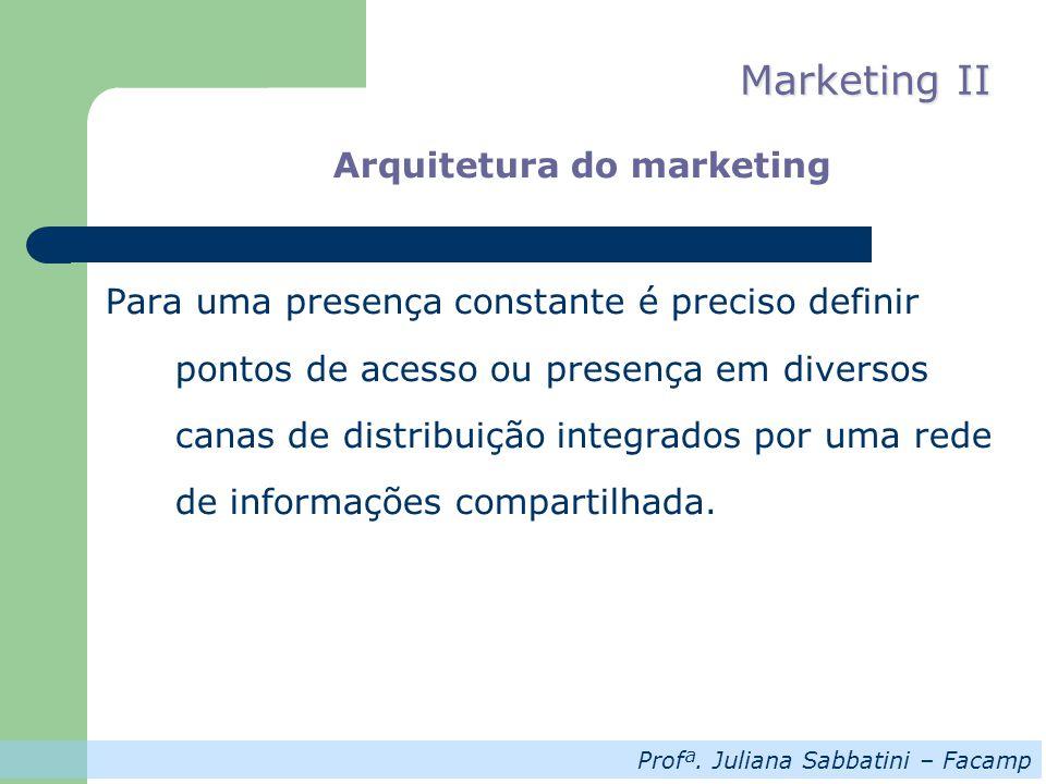 Profª. Juliana Sabbatini – Facamp Marketing II Arquitetura do marketing Para uma presença constante é preciso definir pontos de acesso ou presença em