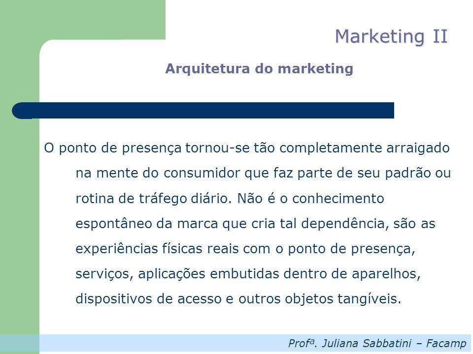 Profª. Juliana Sabbatini – Facamp Marketing II Arquitetura do marketing O ponto de presença tornou-se tão completamente arraigado na mente do consumid