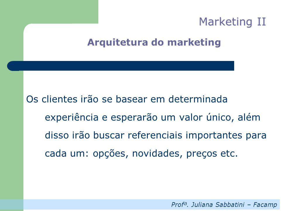 Profª. Juliana Sabbatini – Facamp Marketing II Arquitetura do marketing Os clientes irão se basear em determinada experiência e esperarão um valor úni