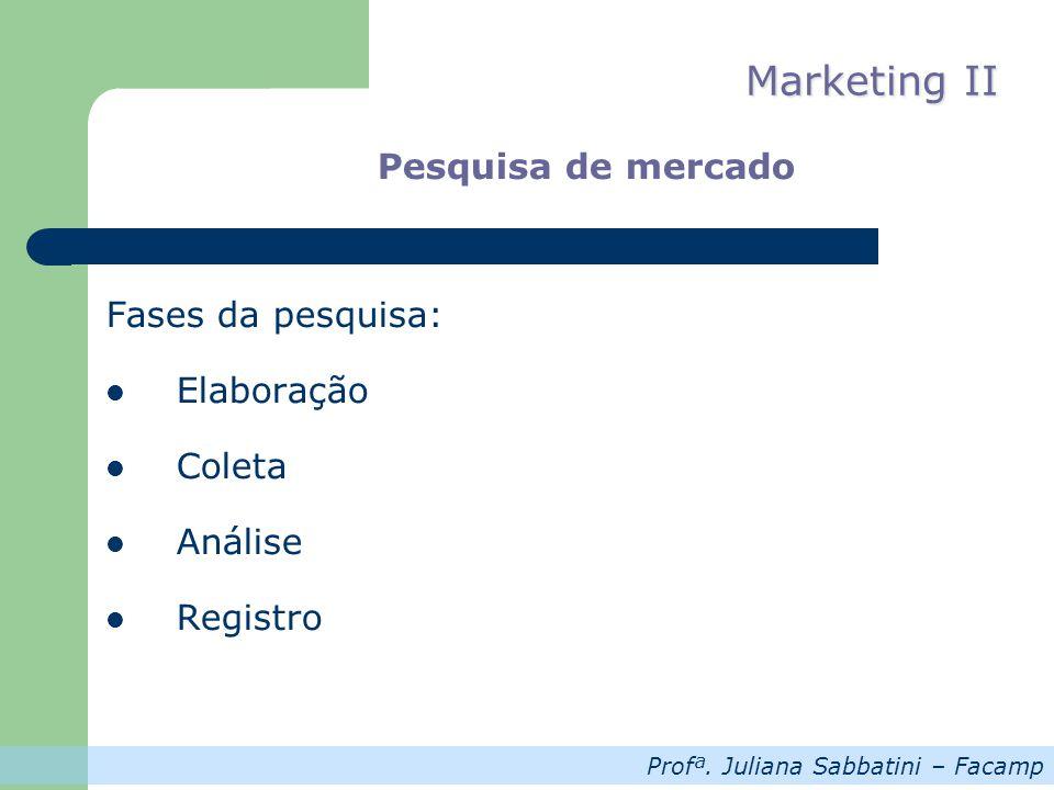 Profª. Juliana Sabbatini – Facamp Marketing II Pesquisa de mercado Fases da pesquisa: Elaboração Coleta Análise Registro