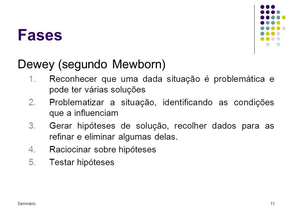 Seminário11 Fases Dewey (segundo Mewborn) 1.Reconhecer que uma dada situação é problemática e pode ter várias soluções 2.Problematizar a situação, ide