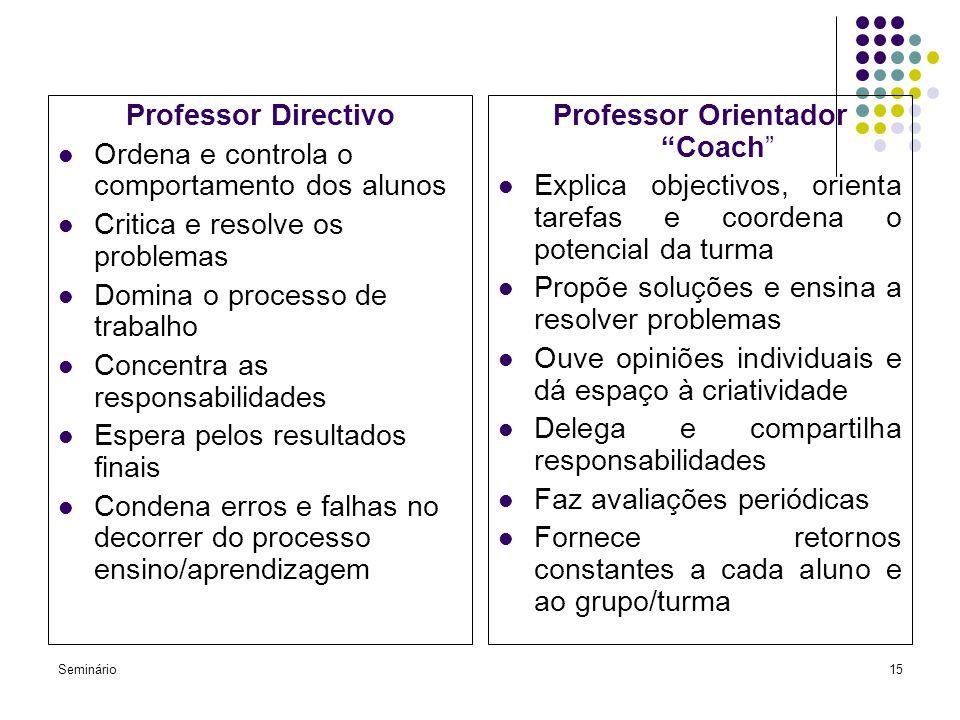 Seminário15 Professor Directivo Ordena e controla o comportamento dos alunos Critica e resolve os problemas Domina o processo de trabalho Concentra as