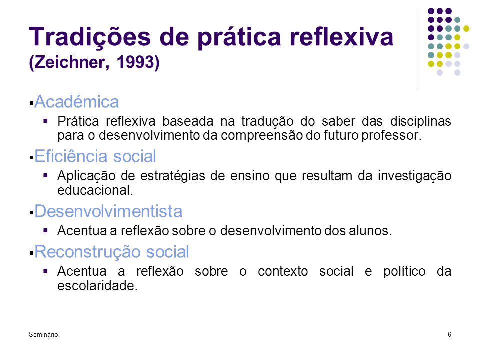 Seminário6 Tradições de prática reflexiva (Zeichner, 1993)  Académica  Prática reflexiva baseada na tradução do saber das disciplinas para o desenvo